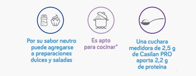 preparacion Casilan Pro Danone Colombia
