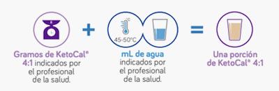 preparacion Ketocal Danone Colombia