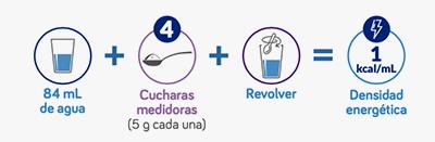 preparacion Kindergen Danone Colombia