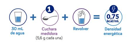 preparacion-monogen-danone-nutricia-colombia
