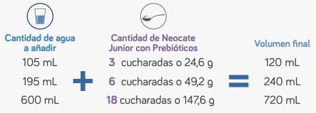 preparacion neocate neutro danone nutricia colombia
